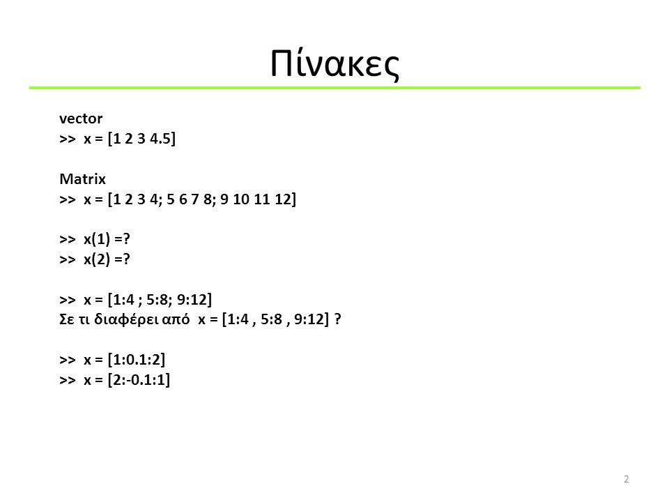 Πίνακες vector >> x = [1 2 3 4.5] Matrix